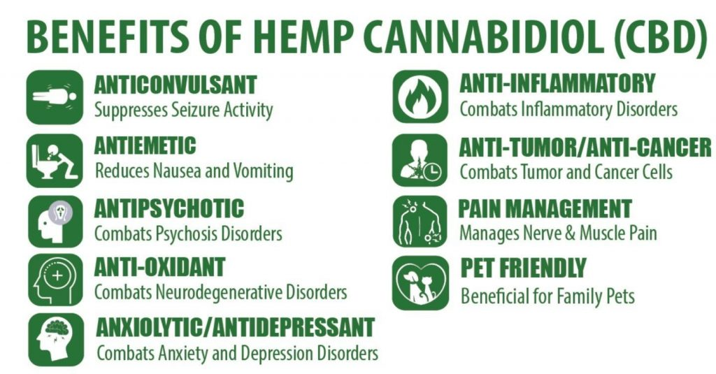 Hemp Seed - Probably Nature's Perfect Foods