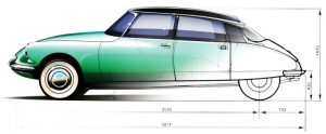 5 Strange Car Design Terminology Description